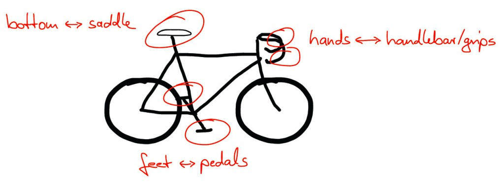 Bike contact points