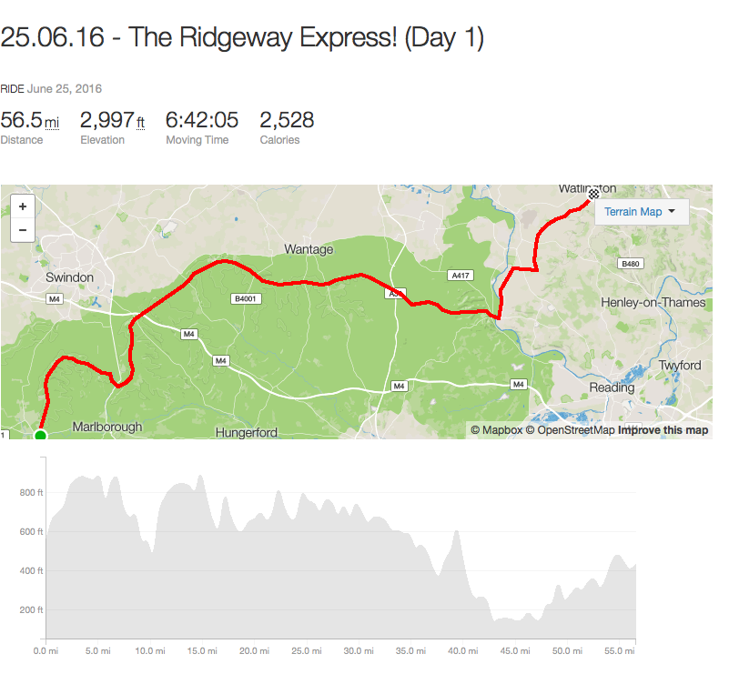 The Ridgeway Express Day 1