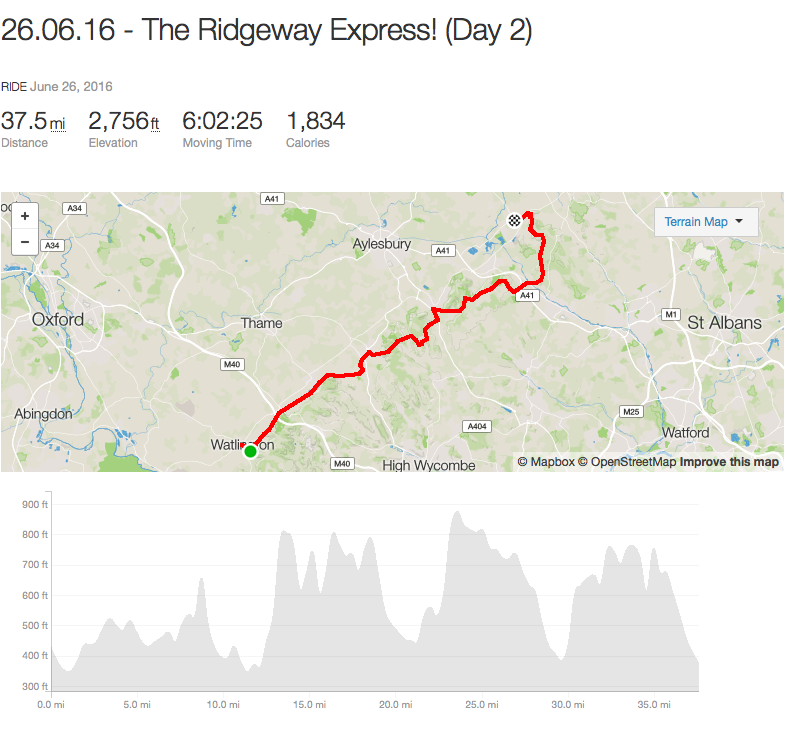 The Ridgeway Express Day 2